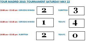 20100522191945-torneo-amistoso.jpg