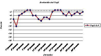20100523193344-trayectoria.jpg