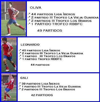 20101020145916-ranking-partidos-2.jpg