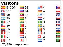 20110214230948-5.000-lectores.jpg