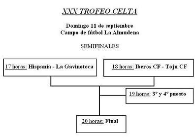 20110906191152-cuadro-torneo.jpg