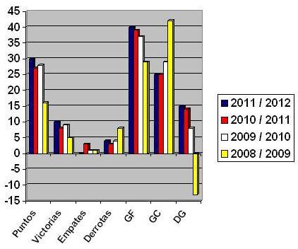 20120205234909-grafica.jpg